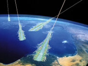Cosmic ray/Gamma ray/Neutrino and similar experiments